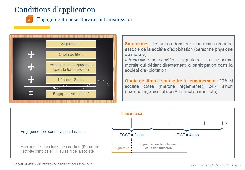 Conditions d'application Engagement souscrit avant la transmission