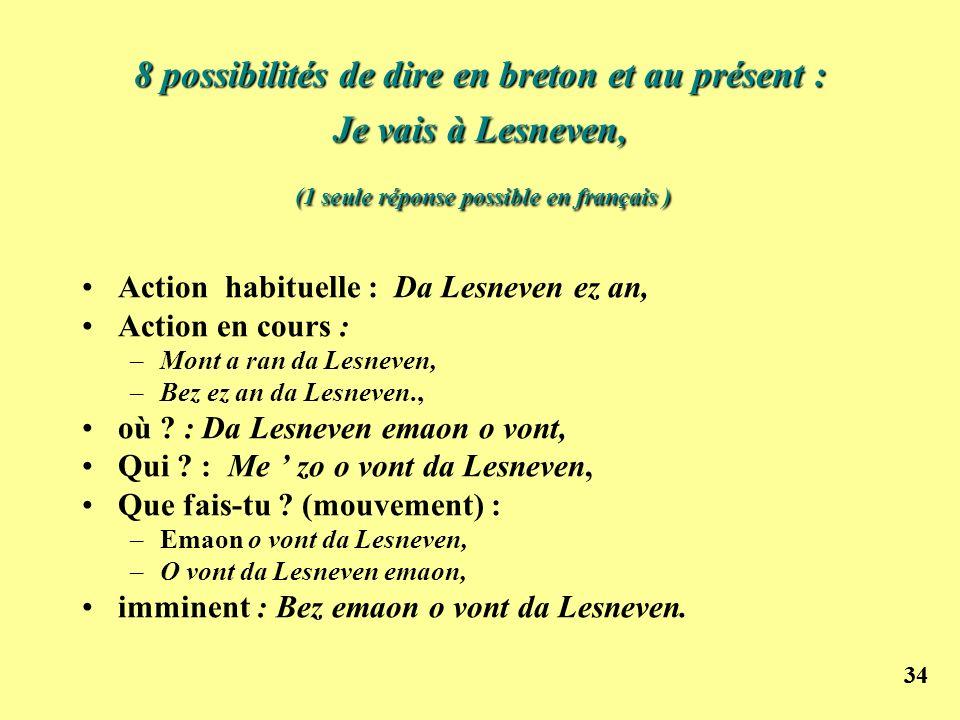 8 possibilités de dire en breton et au présent : Je vais à Lesneven, (1 seule réponse possible en français )