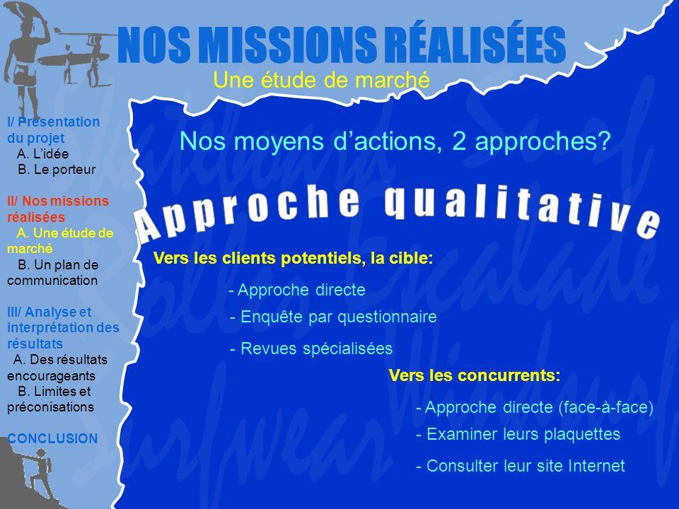 NOS MISSIONS RÉALISÉES