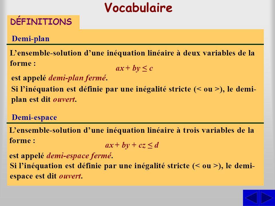 Vocabulaire DÉFINITIONS Demi-plan