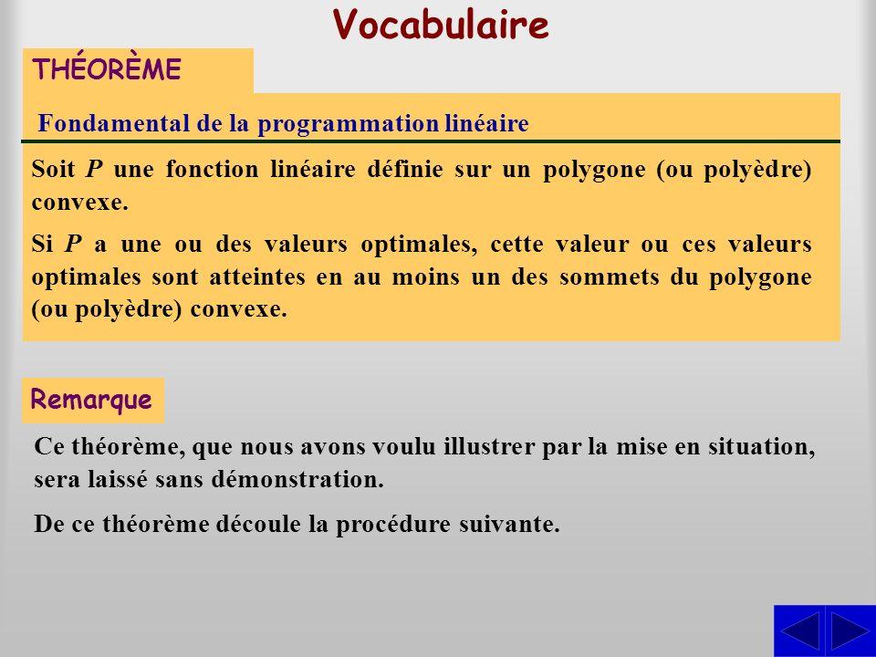 Vocabulaire THÉORÈME Fondamental de la programmation linéaire