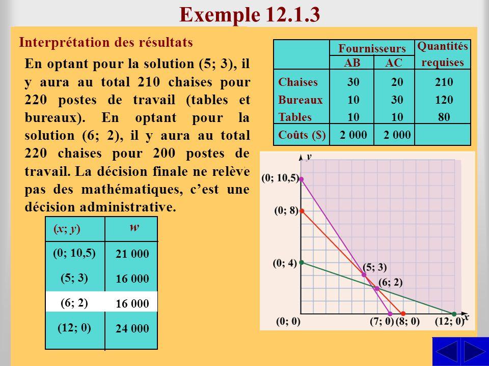 Exemple 12.1.3 S S S S S Coordonnées des points sommets