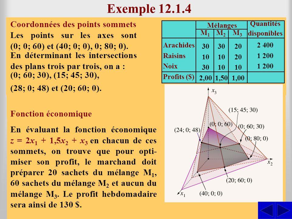 Exemple 12.1.4 S S S S S Coordonnées des points sommets