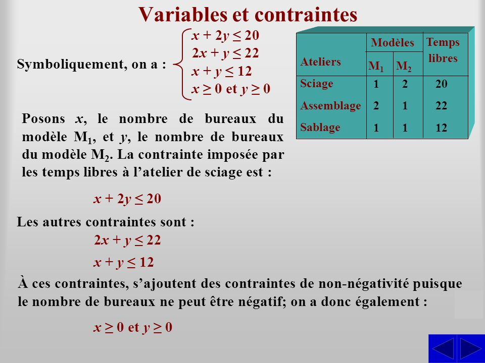 Variables et contraintes