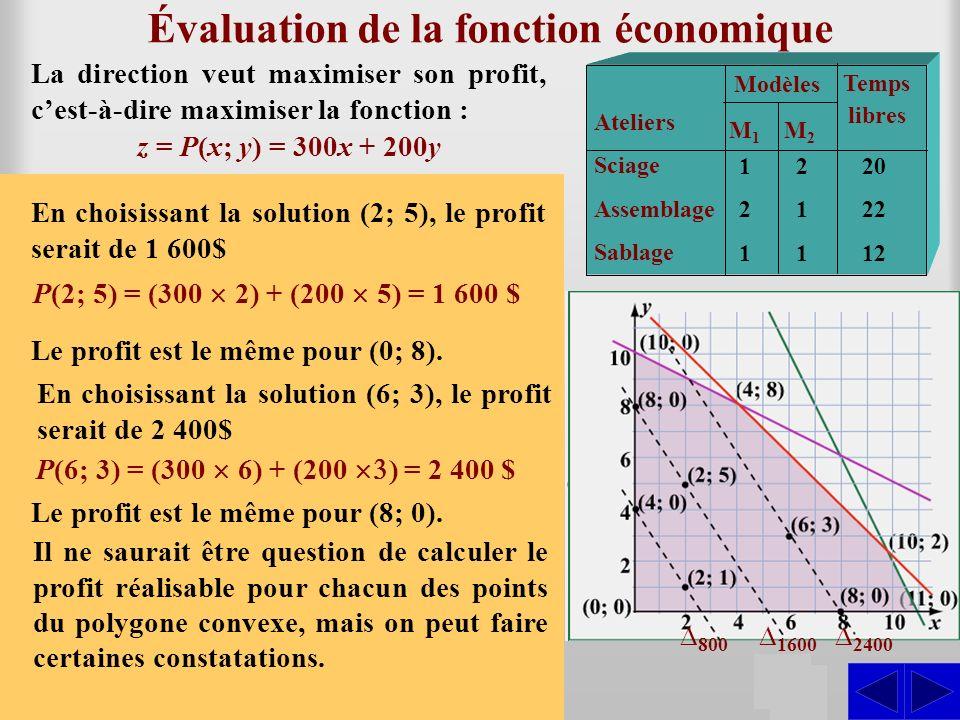 Évaluation de la fonction économique