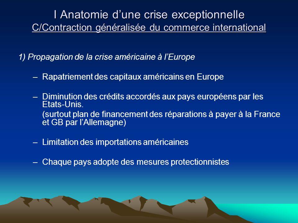 I Anatomie d'une crise exceptionnelle C/Contraction généralisée du commerce international