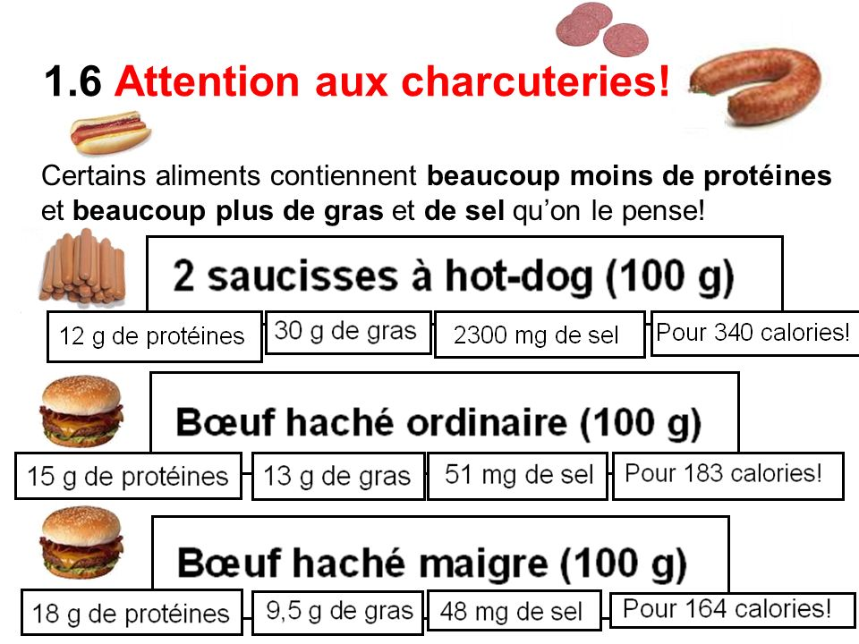 1.6 Attention aux charcuteries!