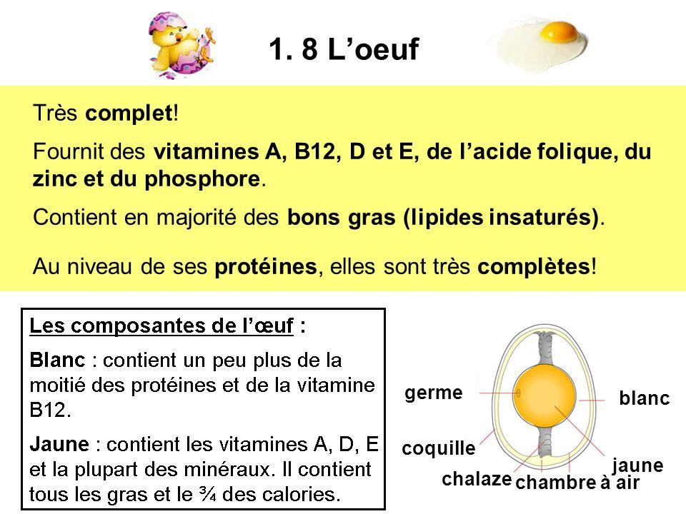 1. 8 L'oeufTrès complet! Fournit des vitamines A, B12, D et E, de l'acide folique, du zinc et du phosphore.