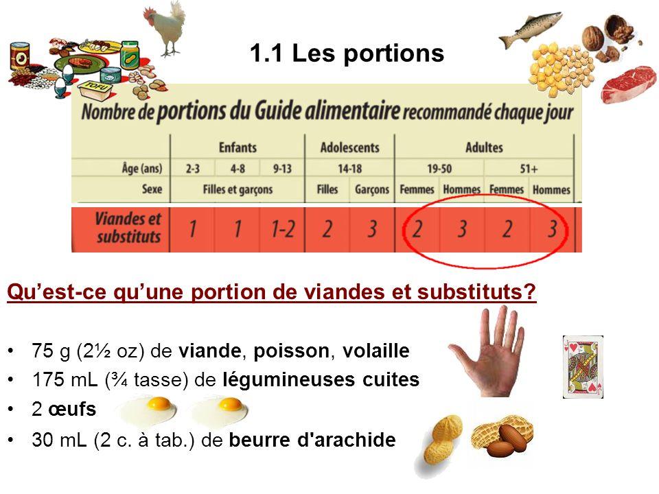 1.1 Les portions Qu'est-ce qu'une portion de viandes et substituts
