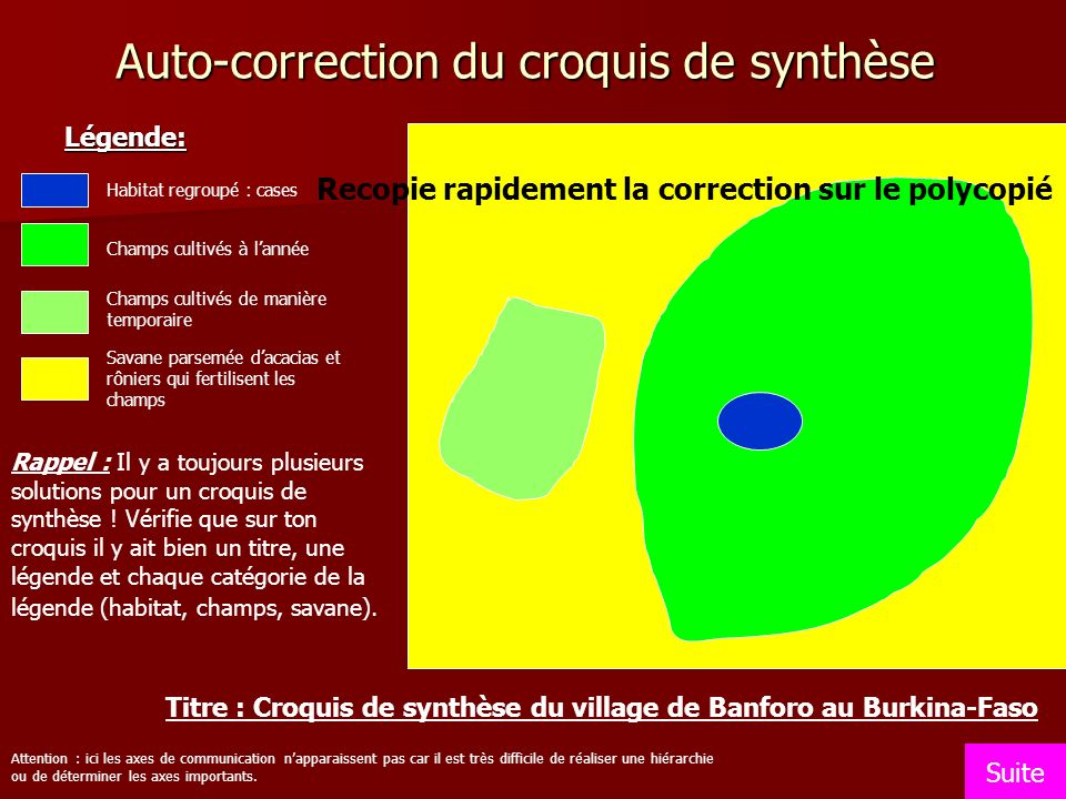 Auto-correction du croquis de synthèse
