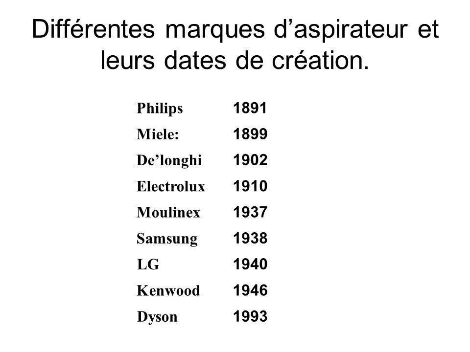 Différentes marques d'aspirateur et leurs dates de création.