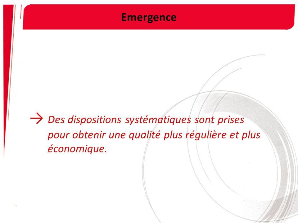 Emergence → Des dispositions systématiques sont prises pour obtenir une qualité plus régulière et plus économique.