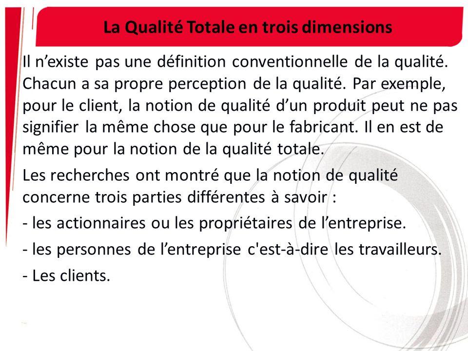La Qualité Totale en trois dimensions
