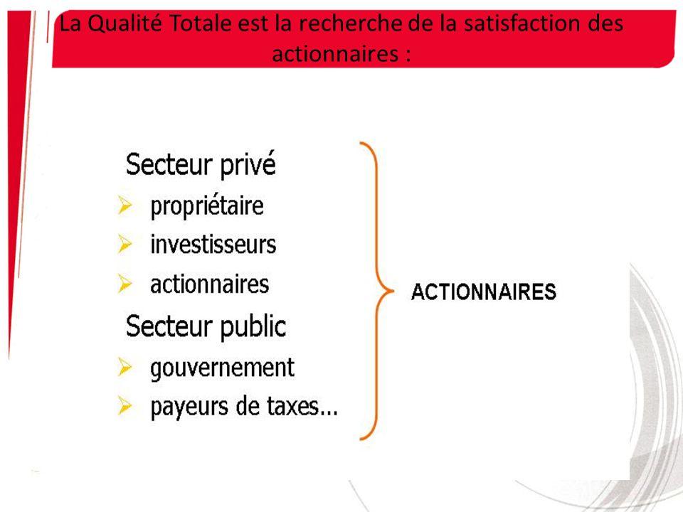 La Qualité Totale est la recherche de la satisfaction des actionnaires :