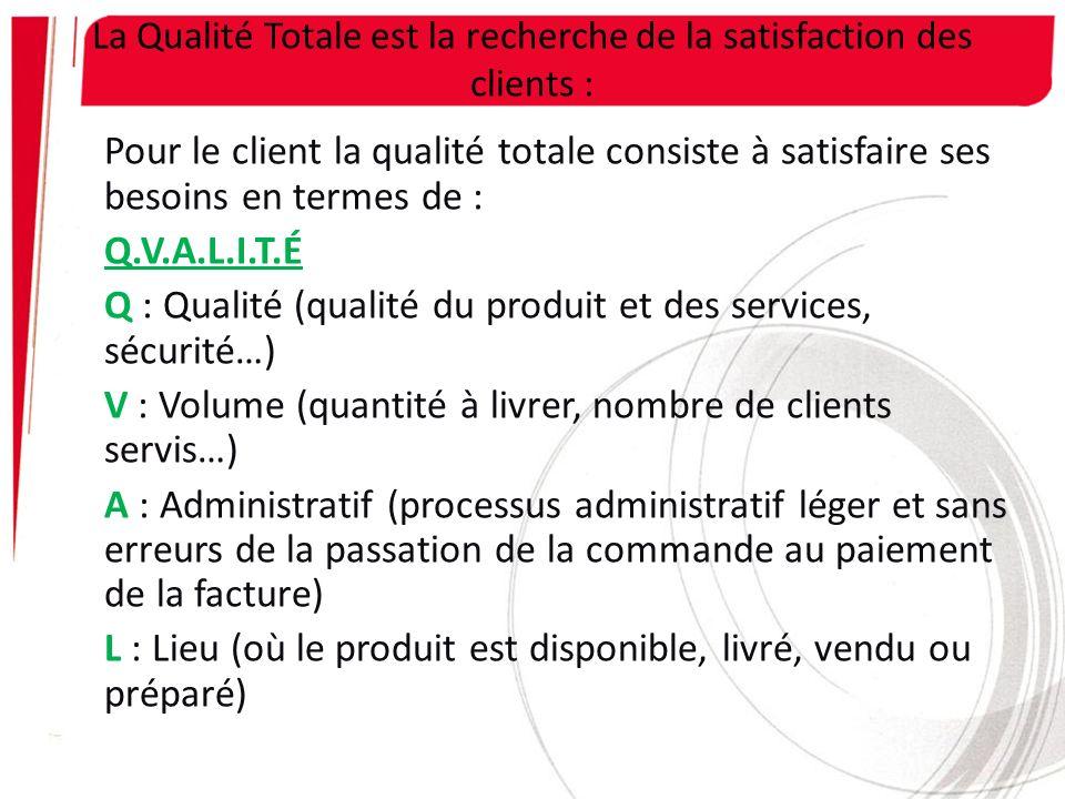 La Qualité Totale est la recherche de la satisfaction des clients :