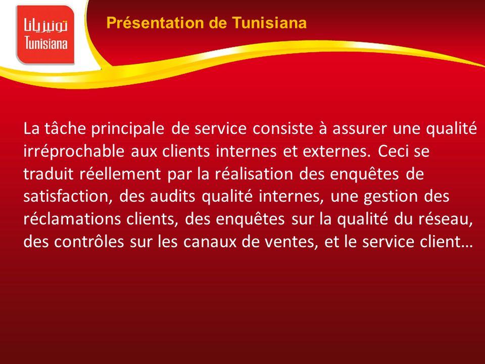 Présentation de Tunisiana