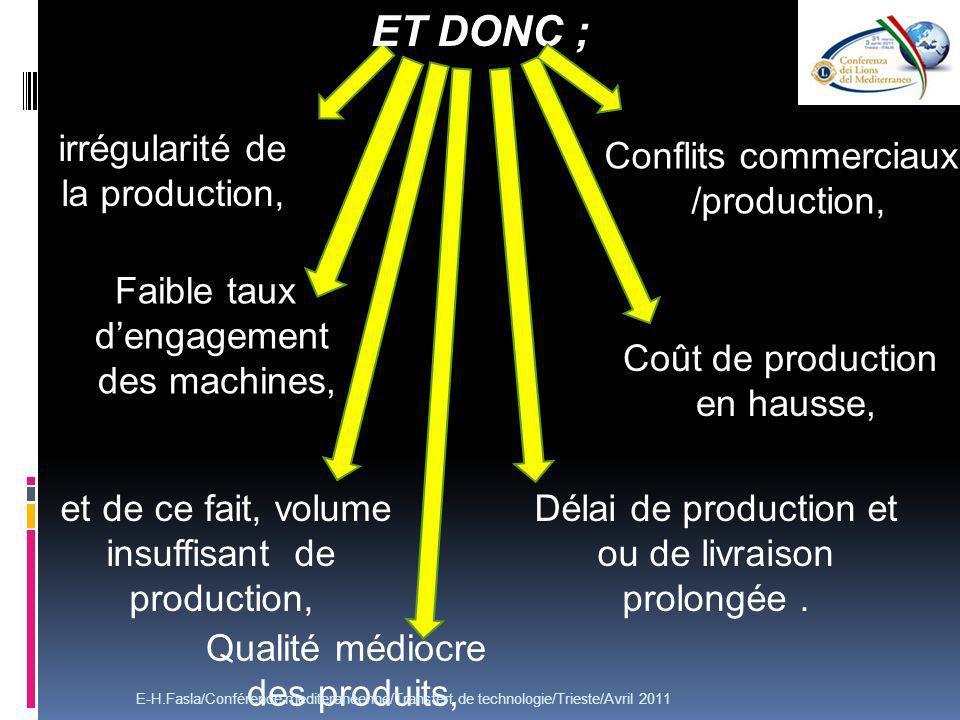 ET DONC ; irrégularité de la production, Conflits commerciaux
