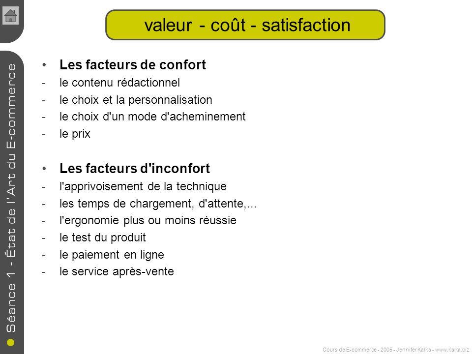 valeur - coût - satisfaction