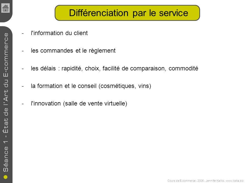 Différenciation par le service
