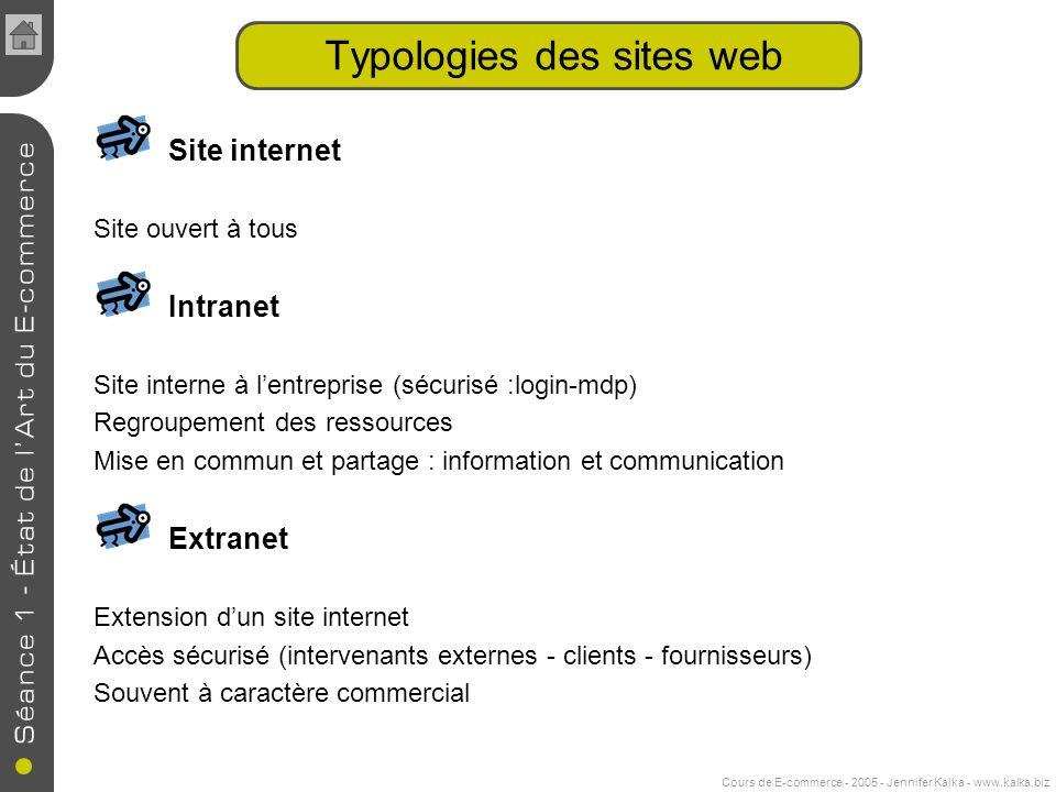 Typologies des sites web