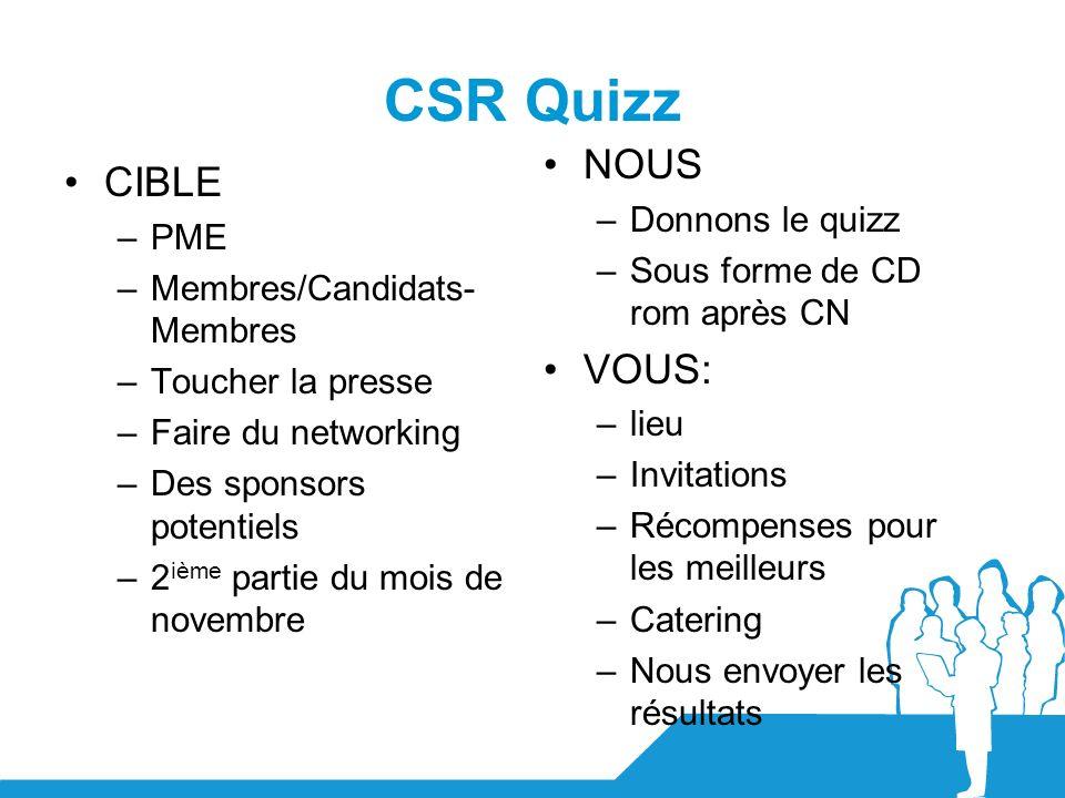 CSR Quizz NOUS CIBLE VOUS: Donnons le quizz PME