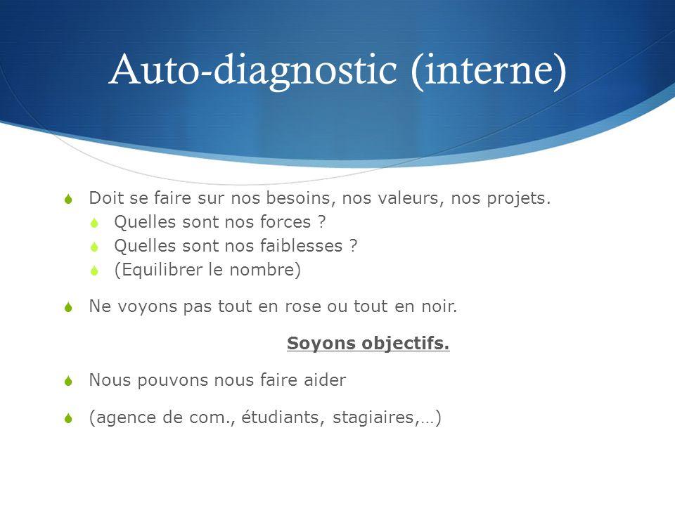 Auto-diagnostic (interne)