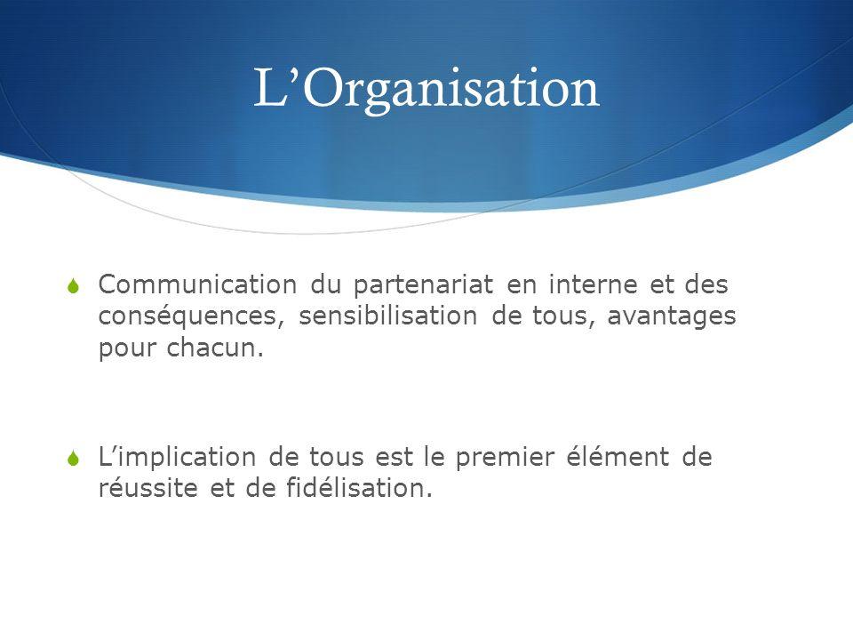 L'Organisation Communication du partenariat en interne et des conséquences, sensibilisation de tous, avantages pour chacun.