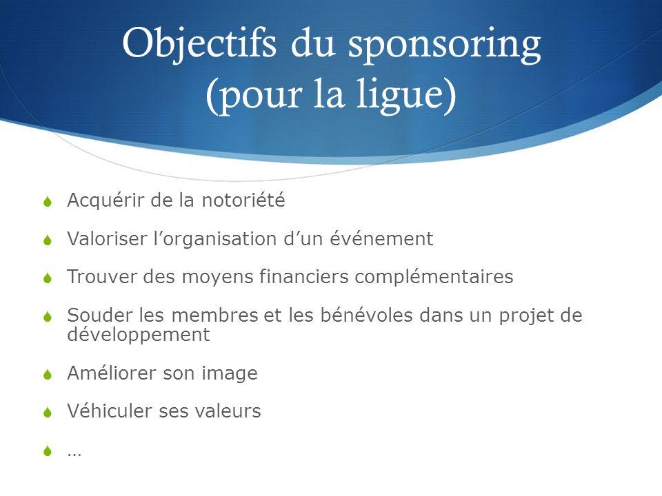 Objectifs du sponsoring (pour la ligue)