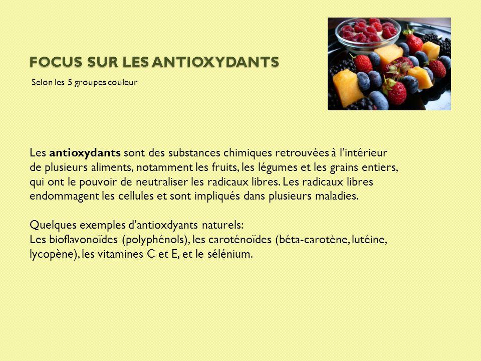 Focus sur les Antioxydants