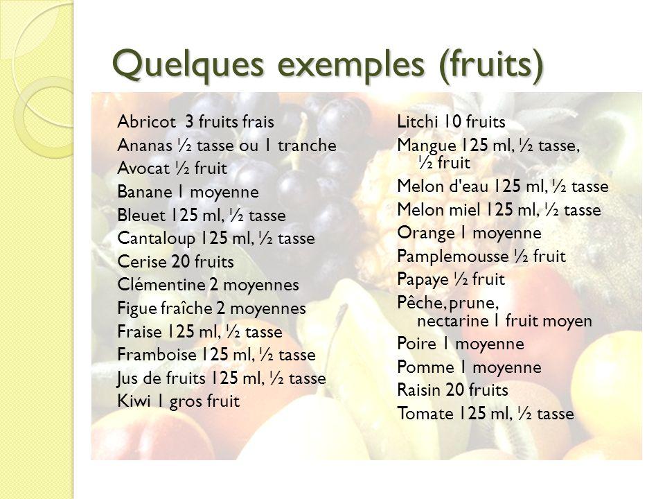 Quelques exemples (fruits)