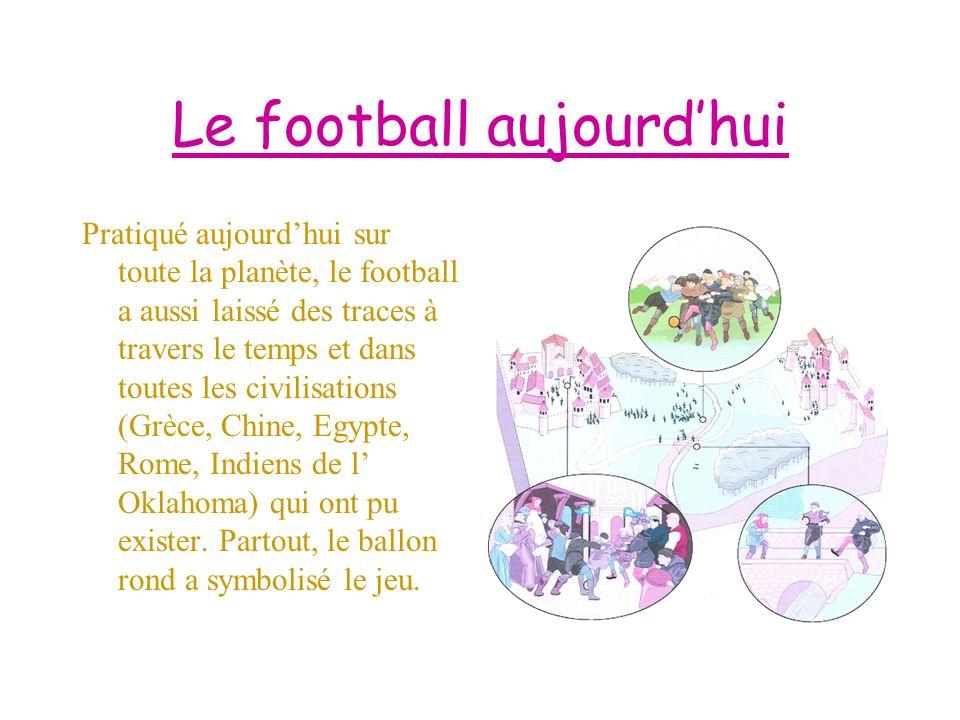 Le football aujourd'hui