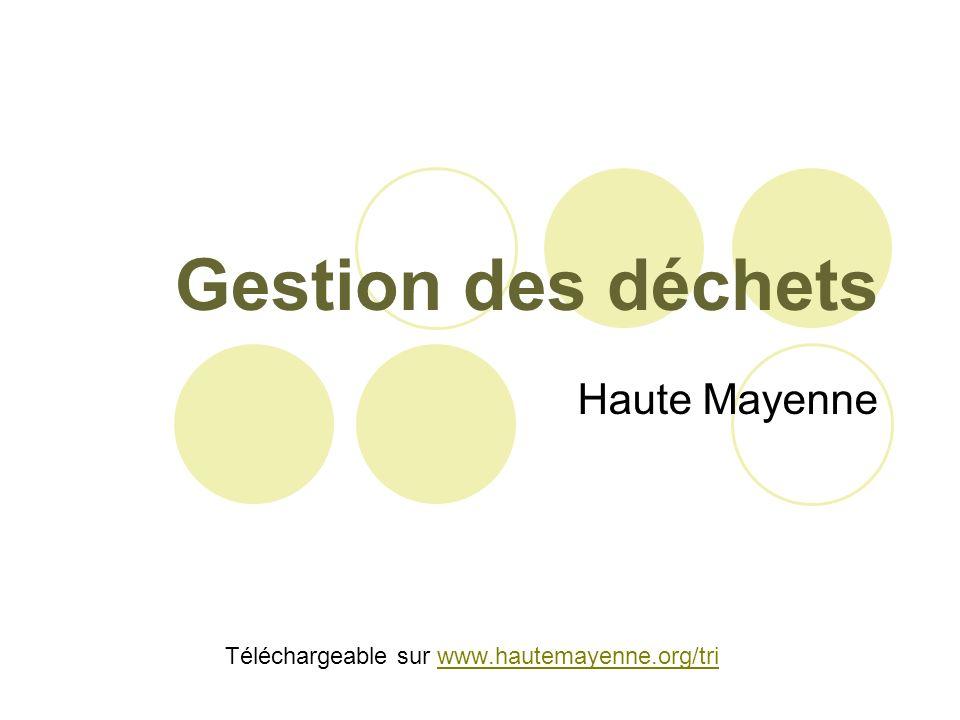 Haute Mayenne Téléchargeable sur www.hautemayenne.org/tri