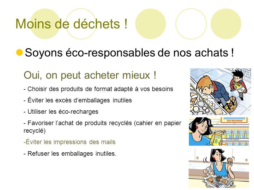 Moins de déchets ! Soyons éco-responsables de nos achats !