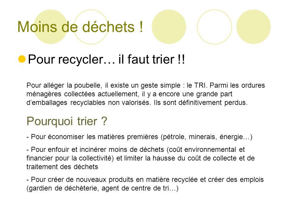 Moins de déchets ! Pour recycler… il faut trier !! Pourquoi trier