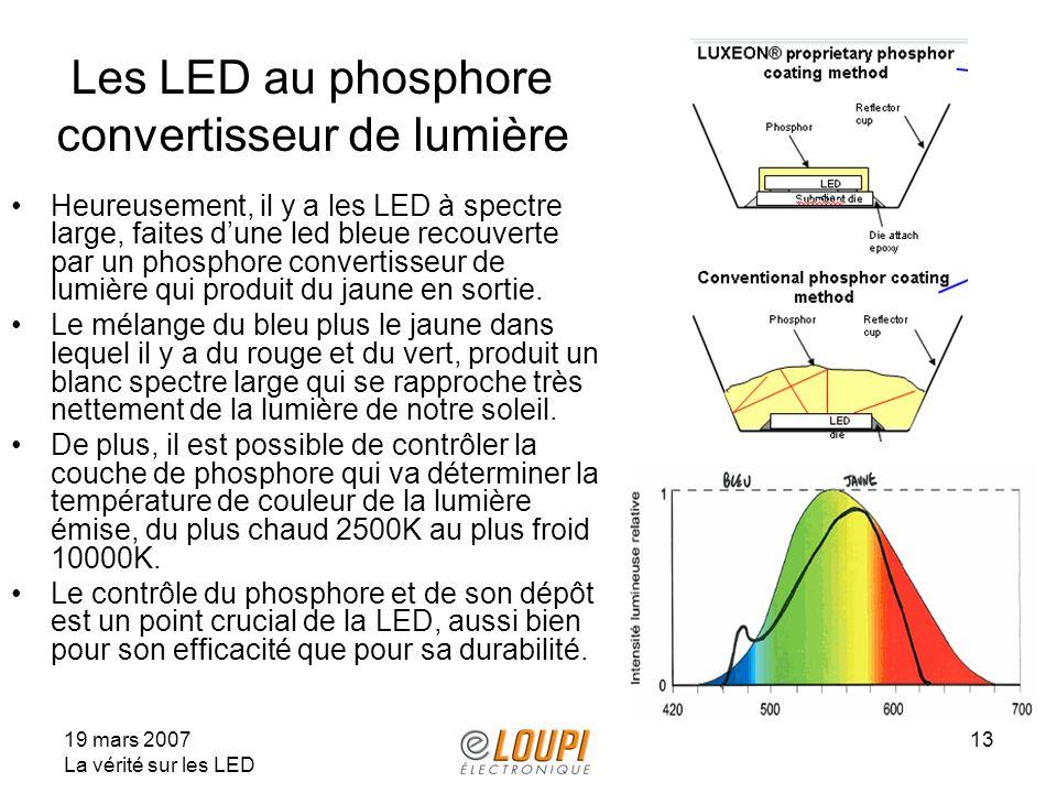 Les LED au phosphore convertisseur de lumière