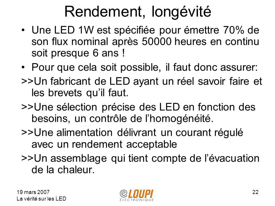 Rendement, longévité Une LED 1W est spécifiée pour émettre 70% de son flux nominal après 50000 heures en continu soit presque 6 ans !