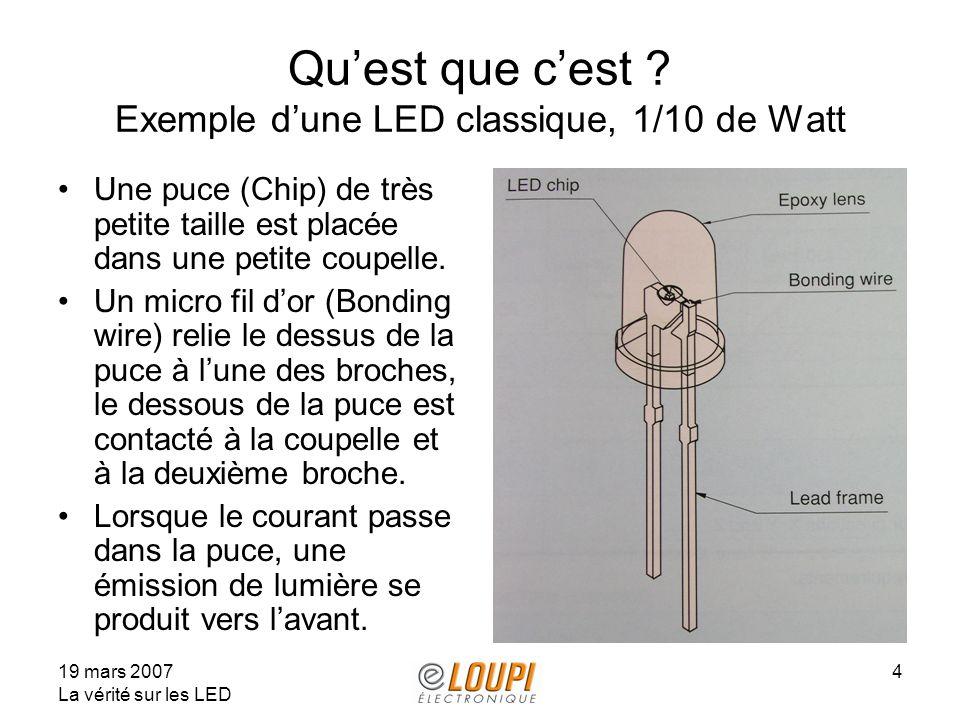 Qu'est que c'est Exemple d'une LED classique, 1/10 de Watt