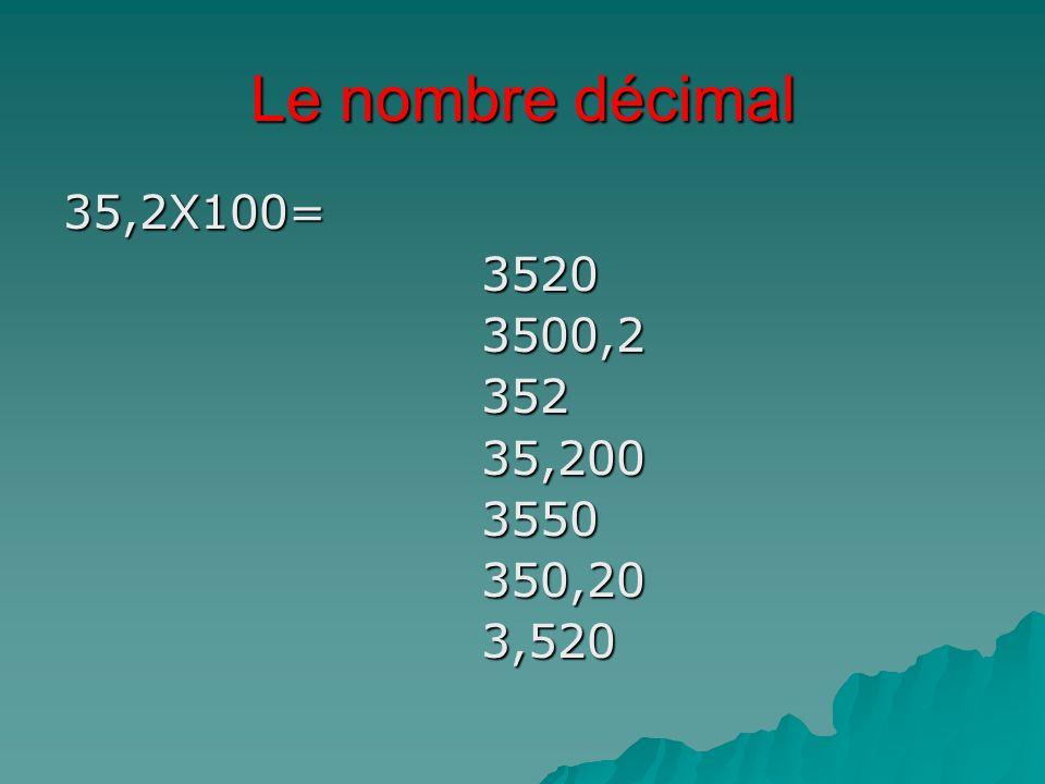 Le nombre décimal 35,2X100= 3520 3500,2 352 35,200 3550 350,20 3,520