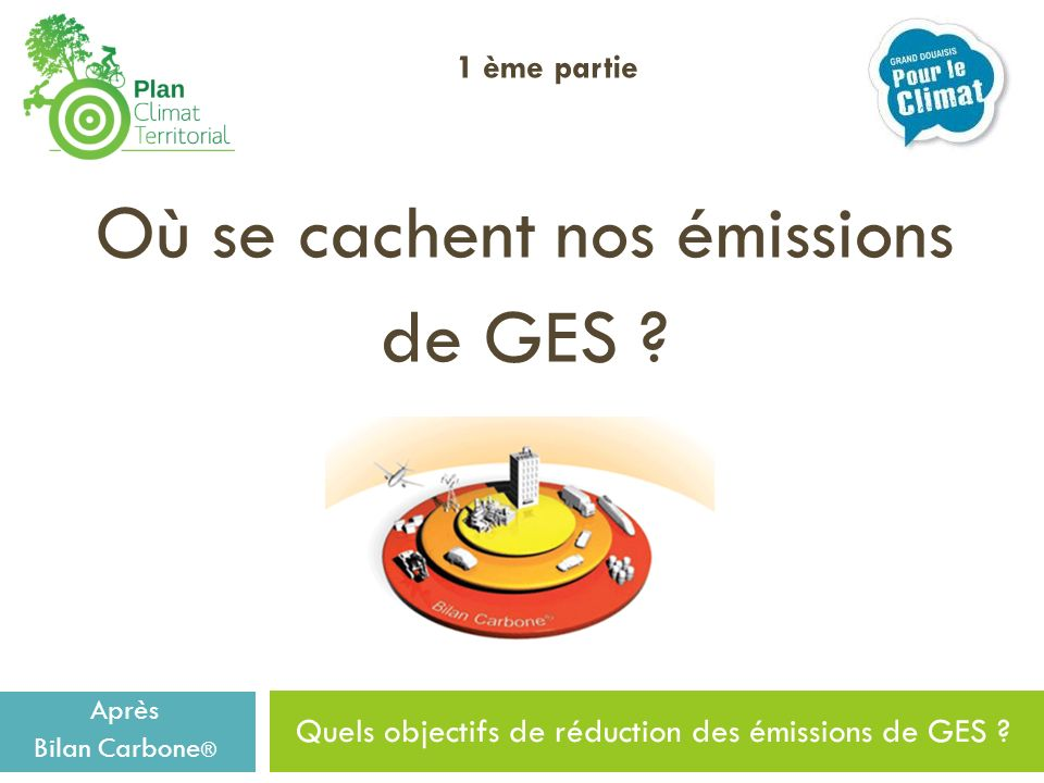 Quels objectifs de réduction des émissions de GES