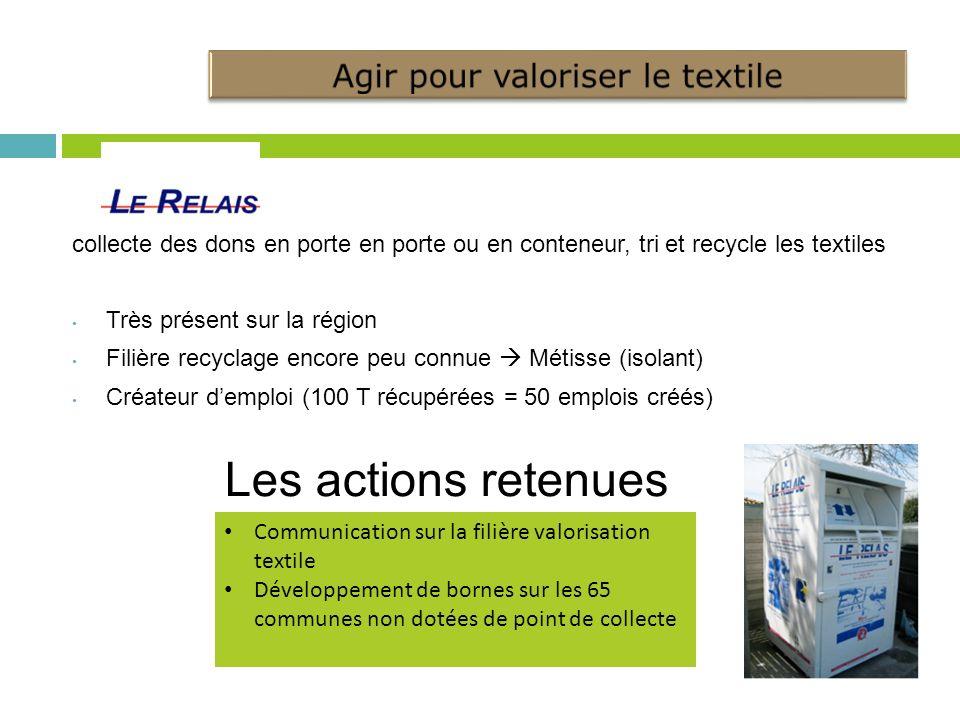 Agir pour valoriser le textile
