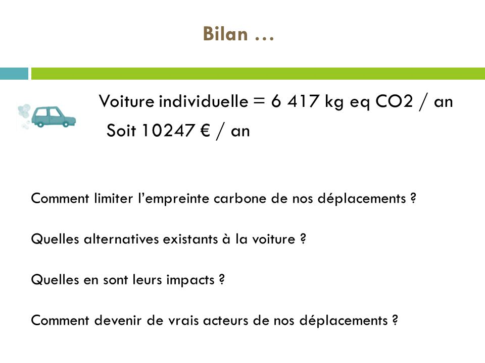 Bilan … Voiture individuelle = 6 417 kg eq CO2 / an Soit 10247 € / an
