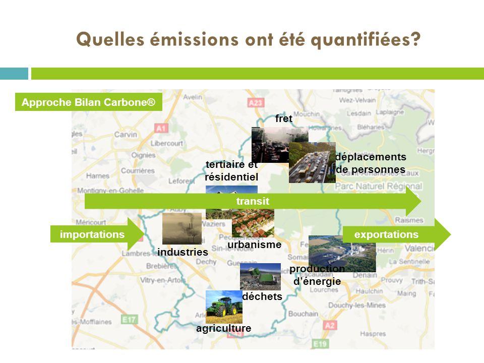 Quelles émissions ont été quantifiées