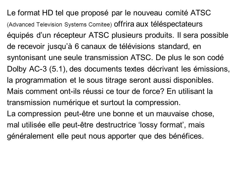Le format HD tel que proposé par le nouveau comité ATSC