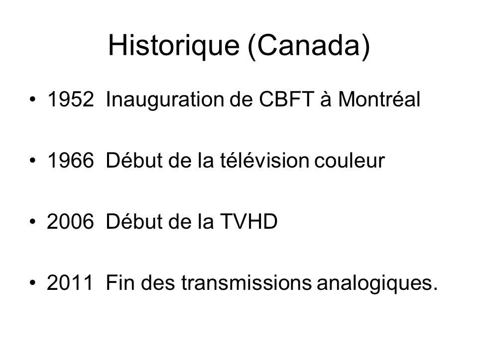 Historique (Canada) 1952 Inauguration de CBFT à Montréal