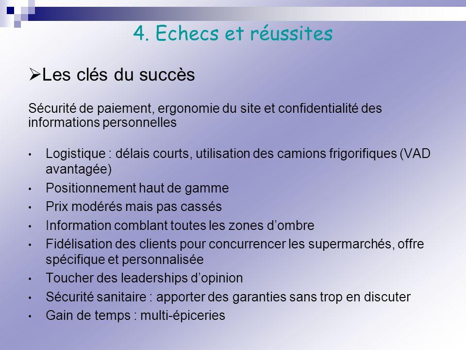 4. Echecs et réussites Les clés du succès