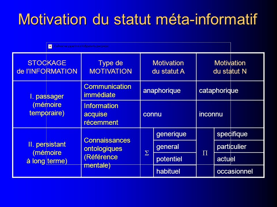 Motivation du statut méta-informatif