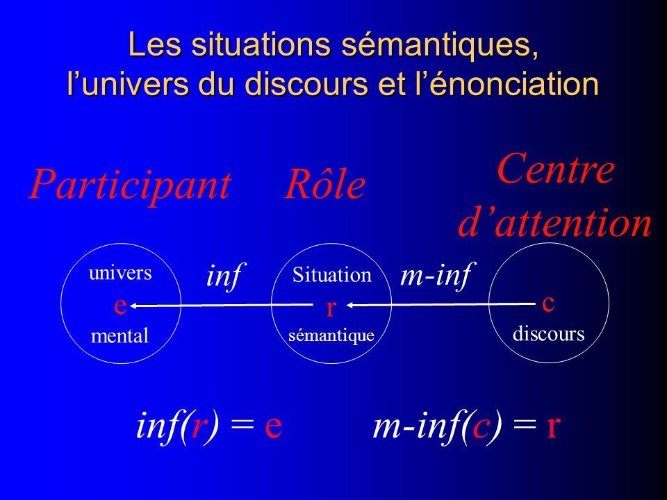 Les situations sémantiques, l'univers du discours et l'énonciation