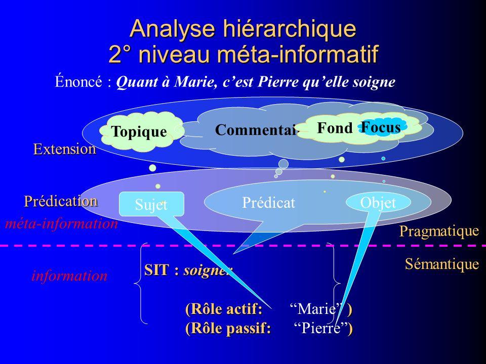 Analyse hiérarchique 2° niveau méta-informatif