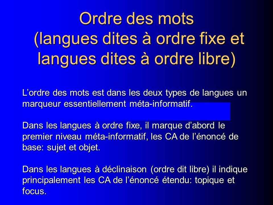 Ordre des mots (langues dites à ordre fixe et langues dites à ordre libre)