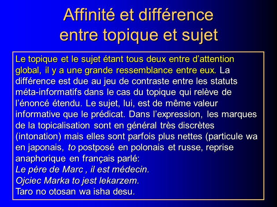 Affinité et différence entre topique et sujet